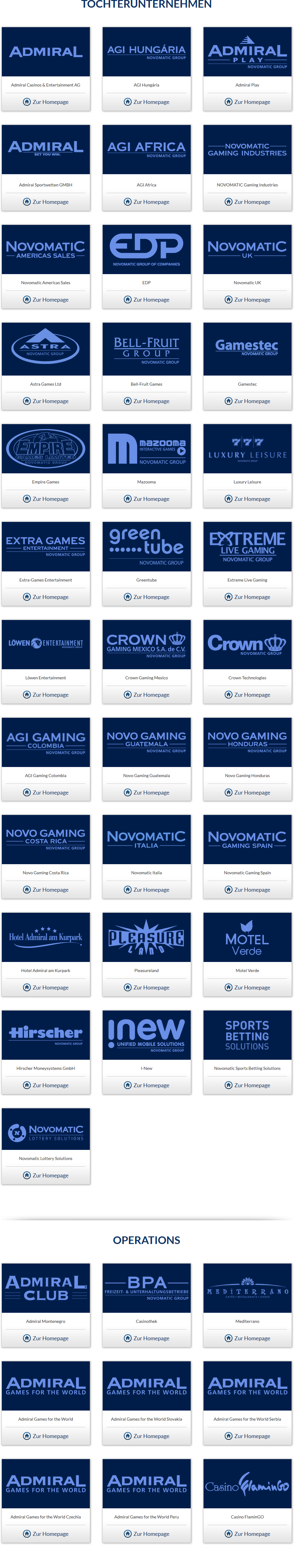 Novomatic - Group of Companies